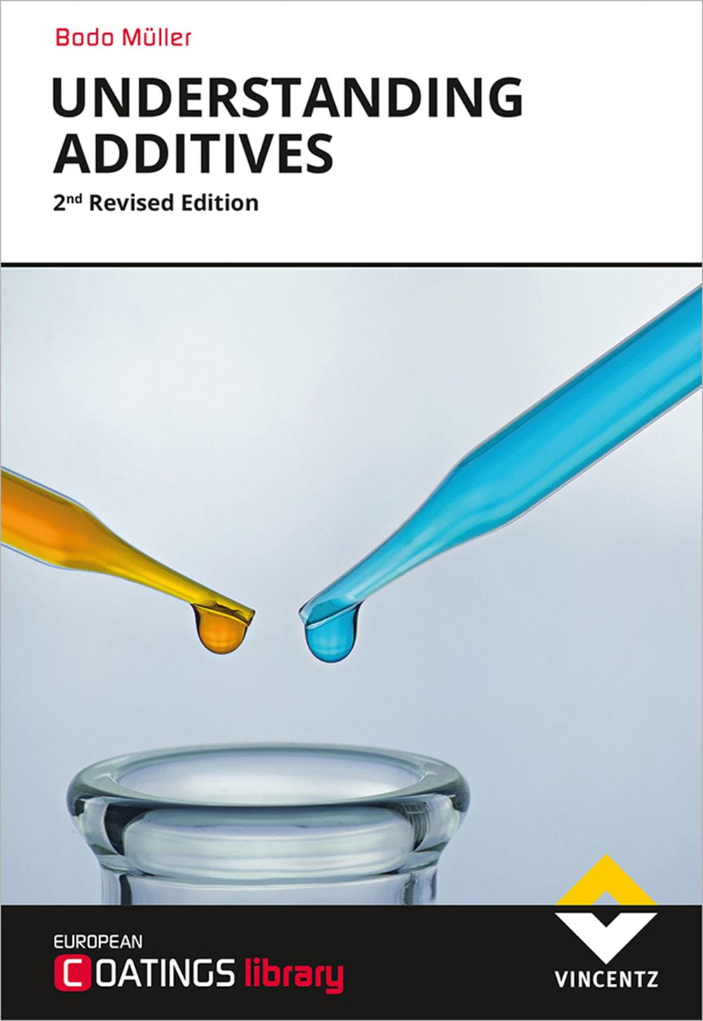 EC Library Understanding Additives